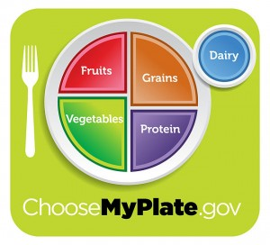 USDA MyPlate_green